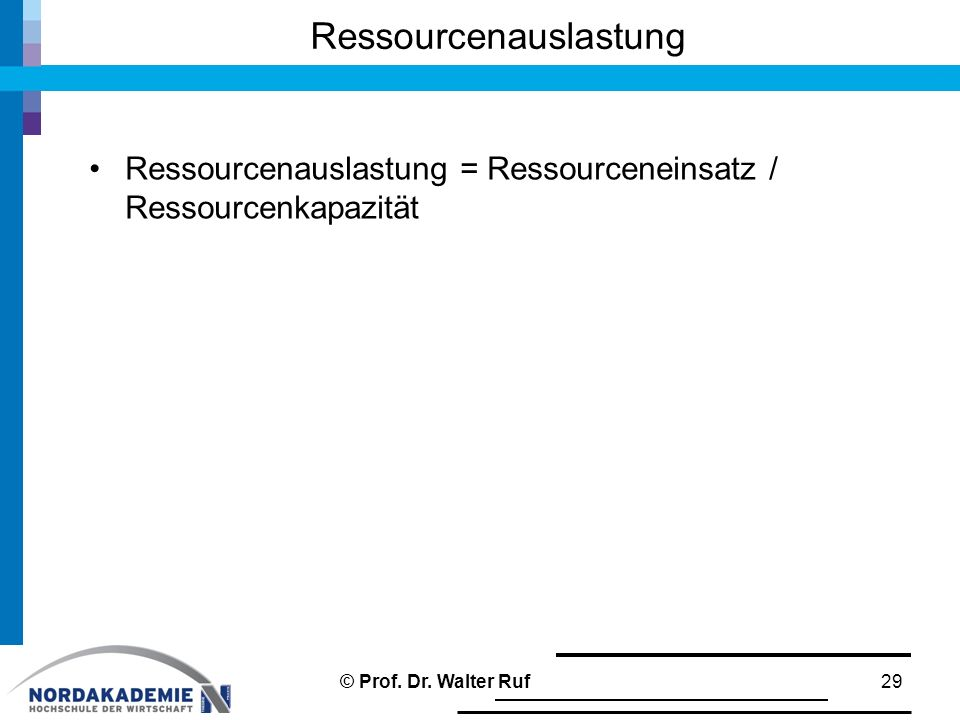 Ressourcenauslastung