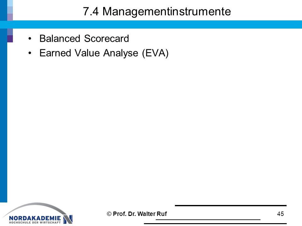 7.4 Managementinstrumente