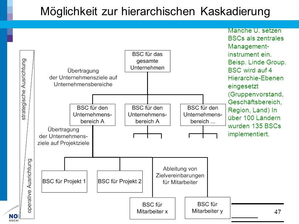 Möglichkeit zur hierarchischen Kaskadierung