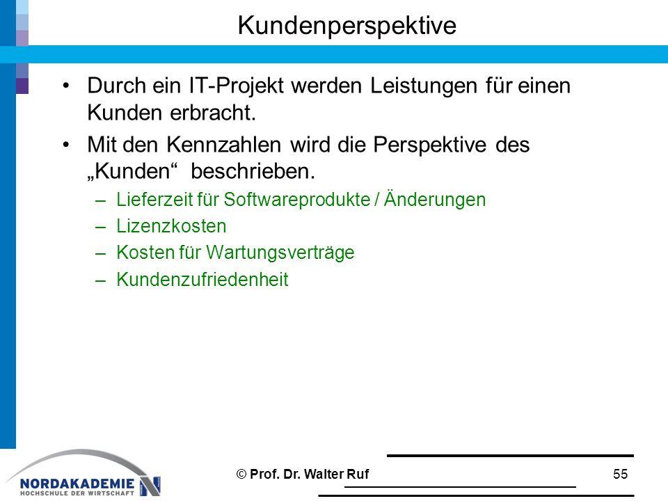 Kundenperspektive Durch ein IT-Projekt werden Leistungen für einen Kunden erbracht.