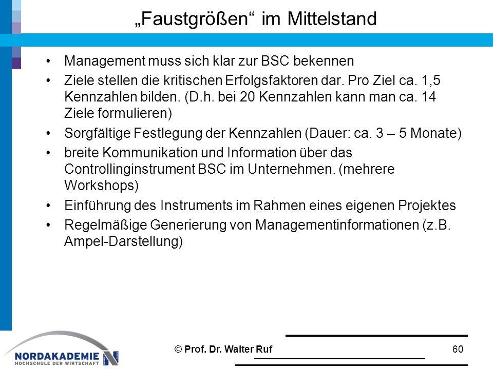 """""""Faustgrößen im Mittelstand"""