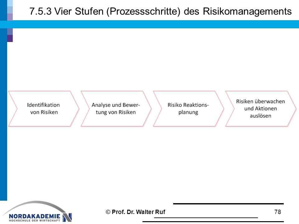 7.5.3 Vier Stufen (Prozessschritte) des Risikomanagements
