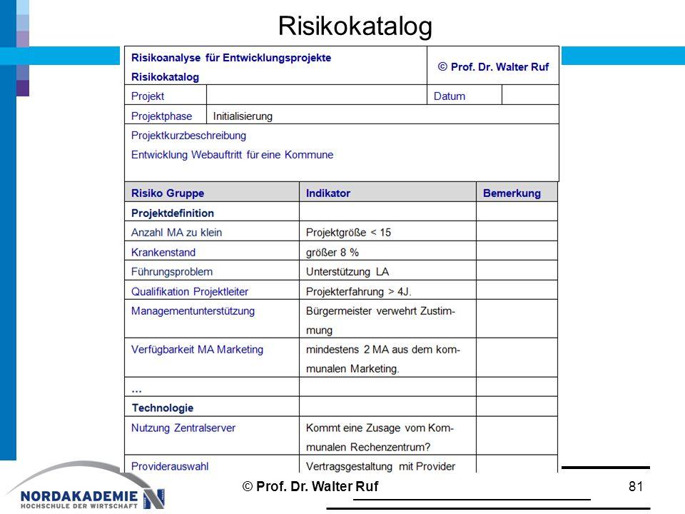 Risikokatalog © Prof. Dr. Walter Ruf