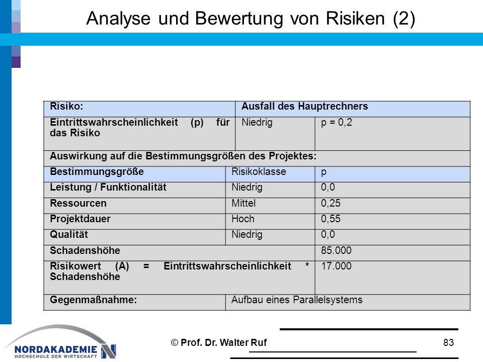 Analyse und Bewertung von Risiken (2)