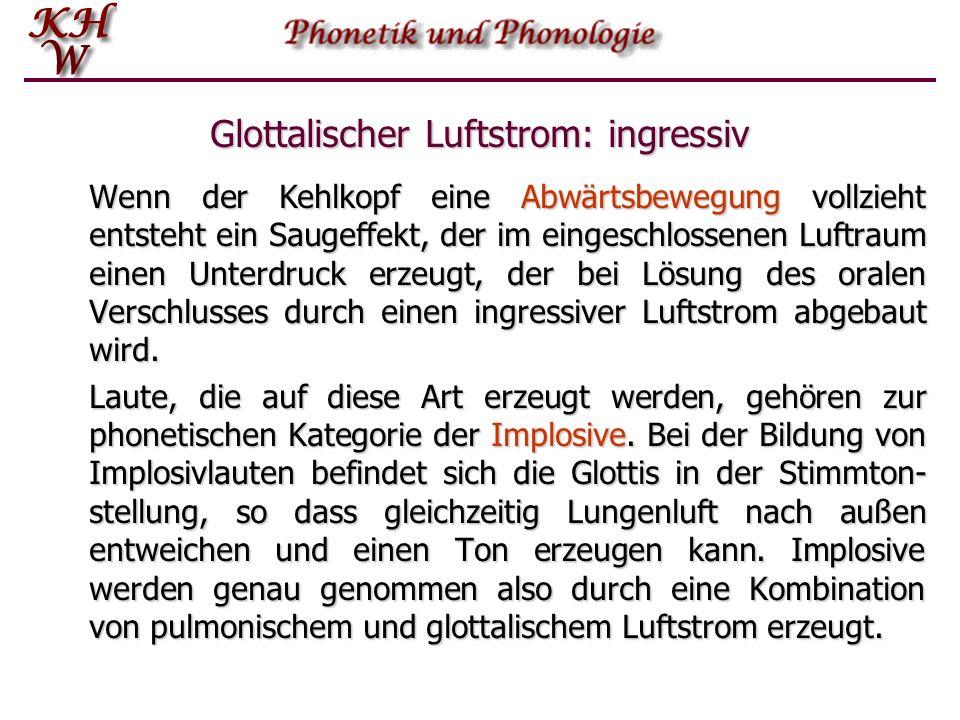 Glottalischer Luftstrom: ingressiv