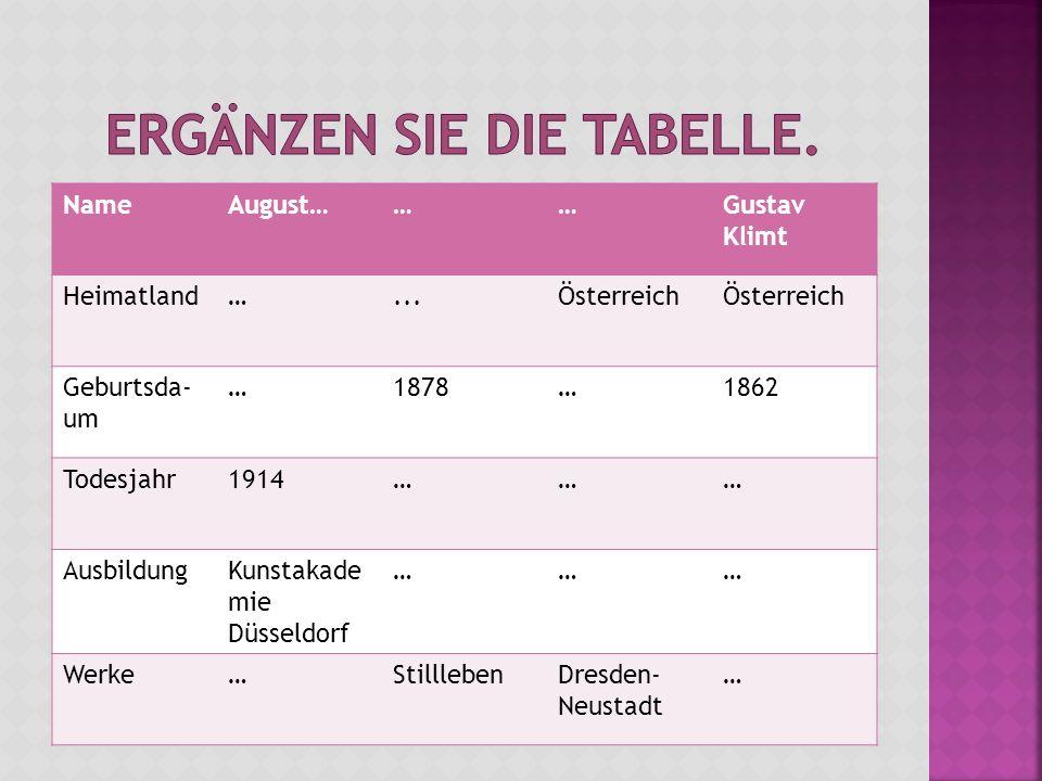 Ergänzen sie die Tabelle.
