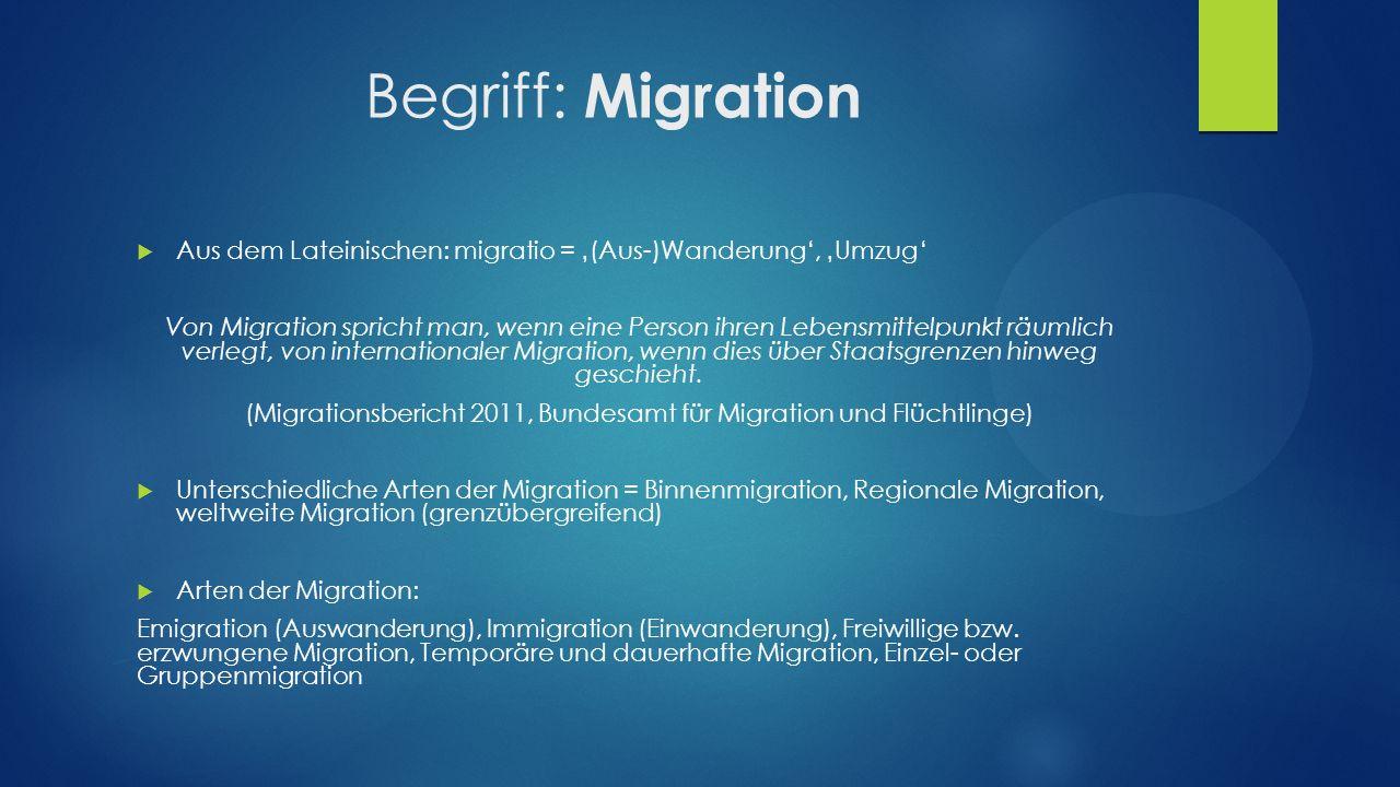(Migrationsbericht 2011, Bundesamt für Migration und Flüchtlinge)