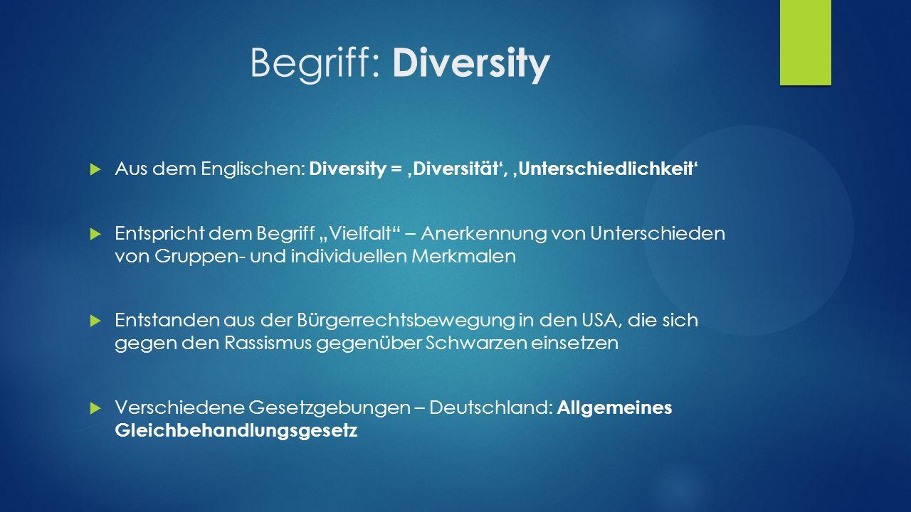 Begriff: Diversity Aus dem Englischen: Diversity = 'Diversität', 'Unterschiedlichkeit'
