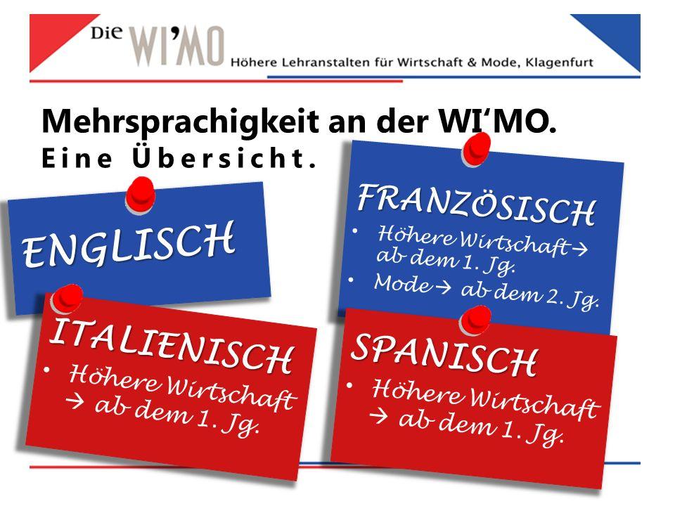 Mehrsprachigkeit an der WI'MO. Eine Übersicht.