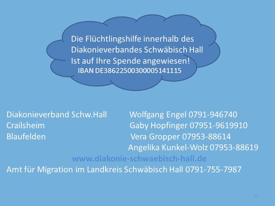 Die Flüchtlingshilfe innerhalb des Diakonieverbandes Schwäbisch Hall