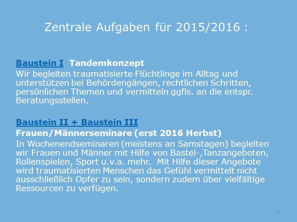 Zentrale Aufgaben für 2015/2016 :