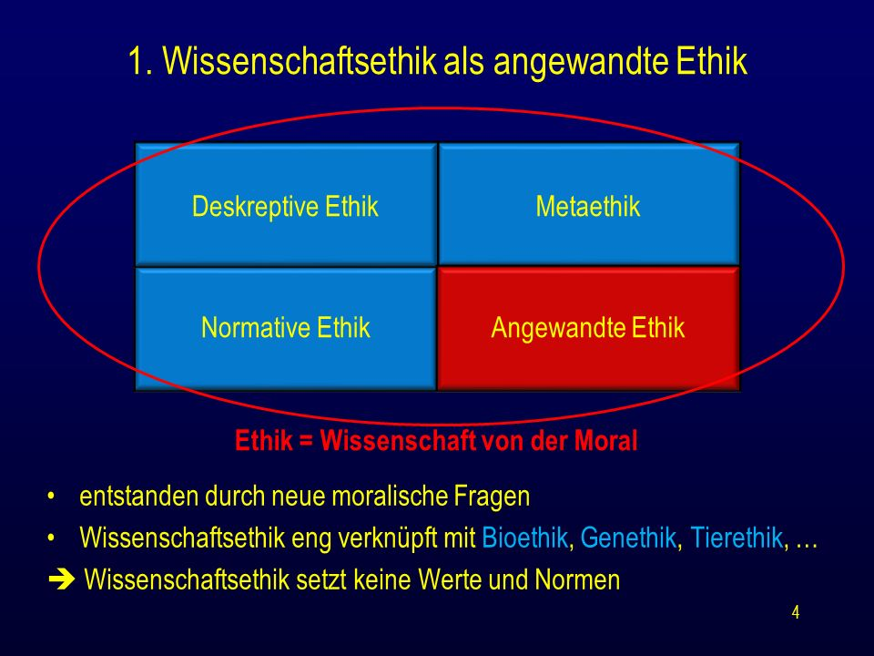 1. Wissenschaftsethik als angewandte Ethik