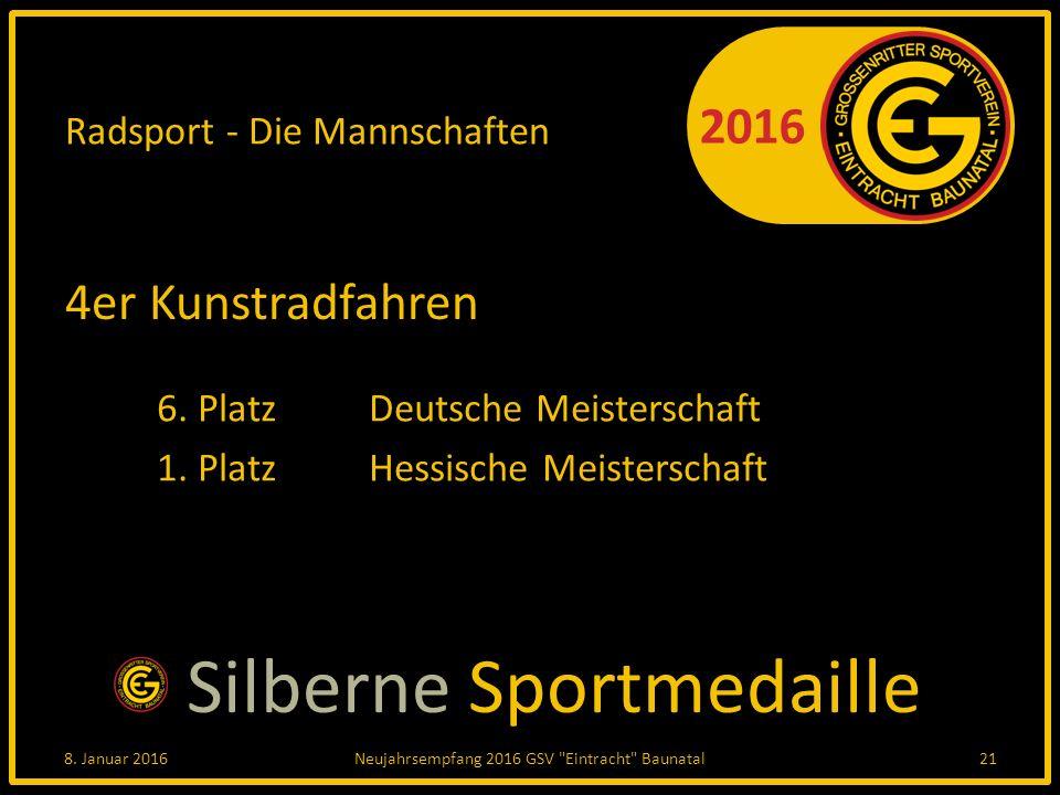 Radsport - Die Mannschaften
