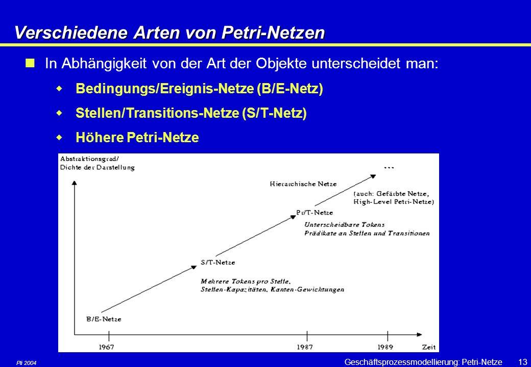 Verschiedene Arten von Petri-Netzen