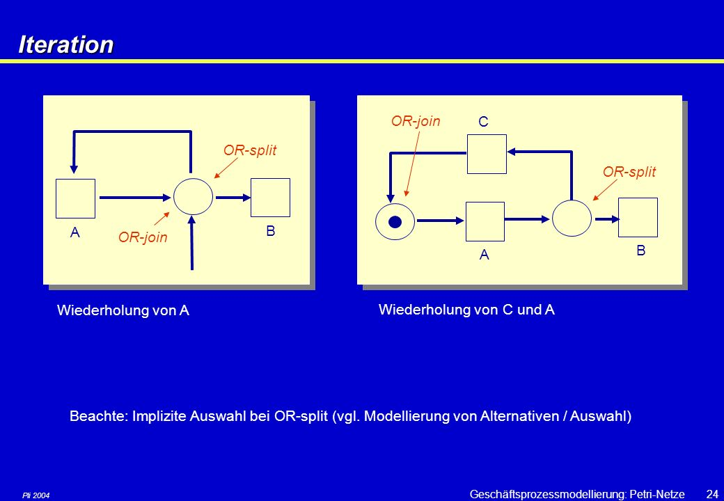 Iteration OR-join C OR-split A B B A Wiederholung von A