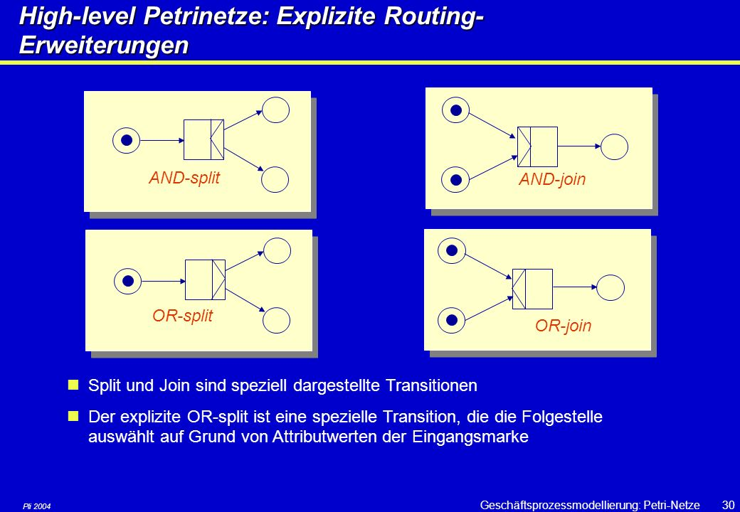 High-level Petrinetze: Explizite Routing-Erweiterungen