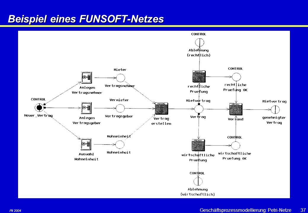 Beispiel eines FUNSOFT-Netzes