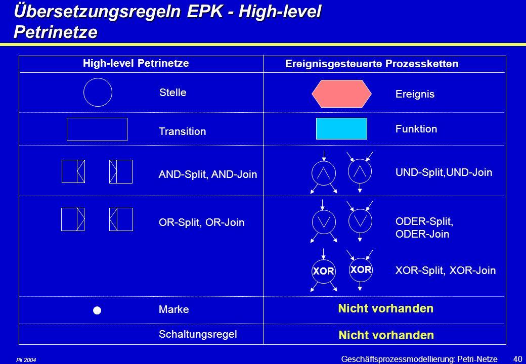 Übersetzungsregeln EPK - High-level Petrinetze