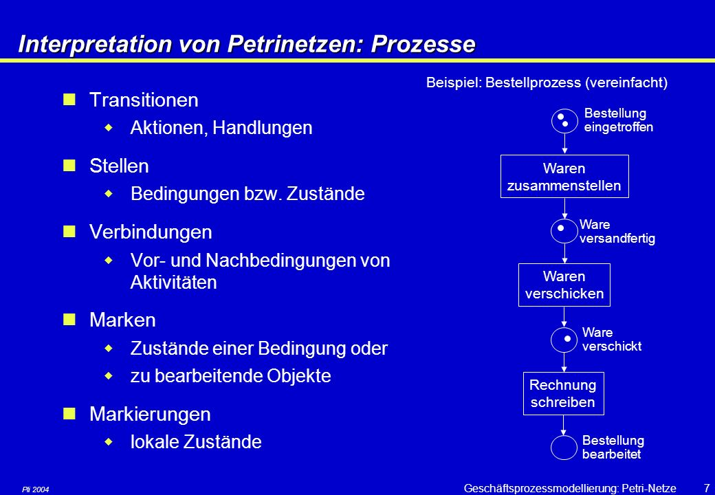 Interpretation von Petrinetzen: Prozesse