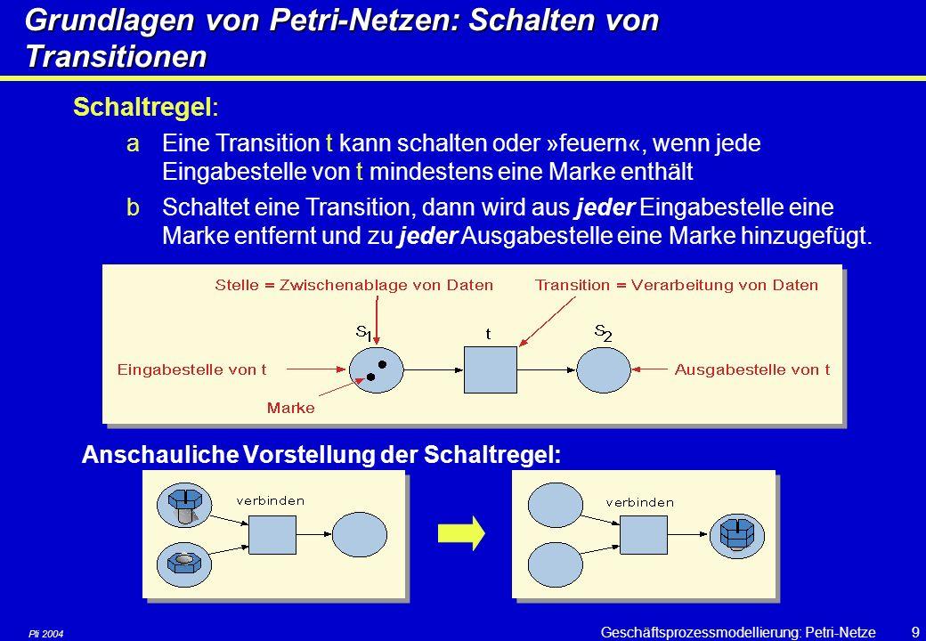 Grundlagen von Petri-Netzen: Schalten von Transitionen