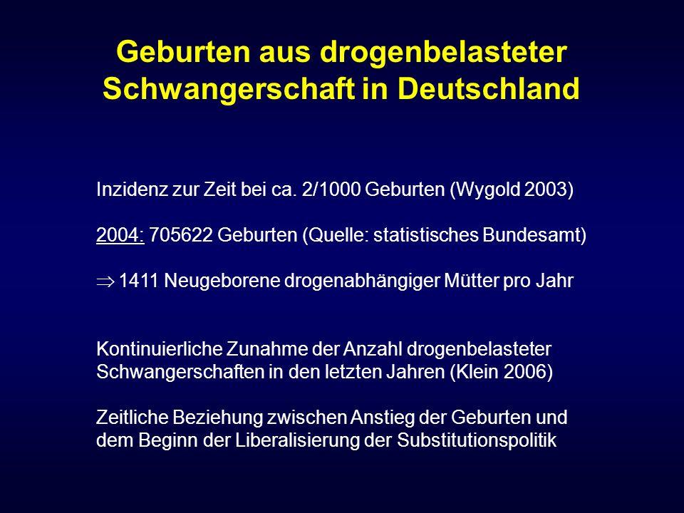Geburten aus drogenbelasteter Schwangerschaft in Deutschland