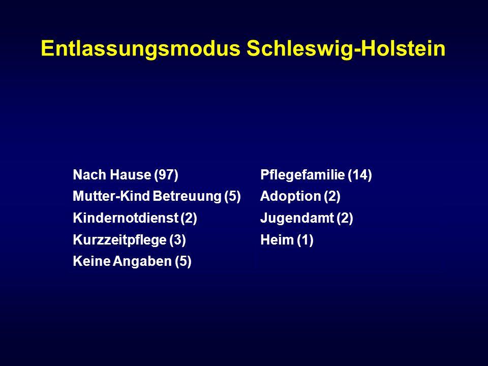 Entlassungsmodus Schleswig-Holstein