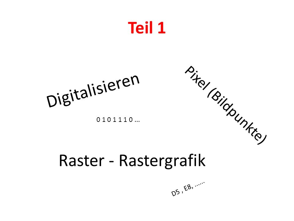 Teil 1 Digitalisieren Raster - Rastergrafik Pixel (Bildpunkte)