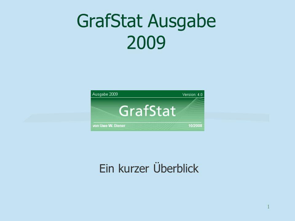 GrafStat Ausgabe 2009 Ein kurzer Überblick