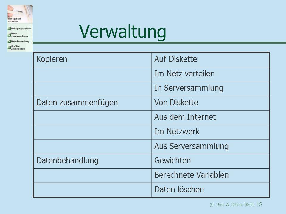 Verwaltung Kopieren Auf Diskette Im Netz verteilen In Serversammlung