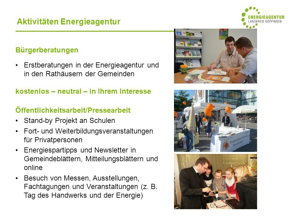 Aktivitäten Energieagentur