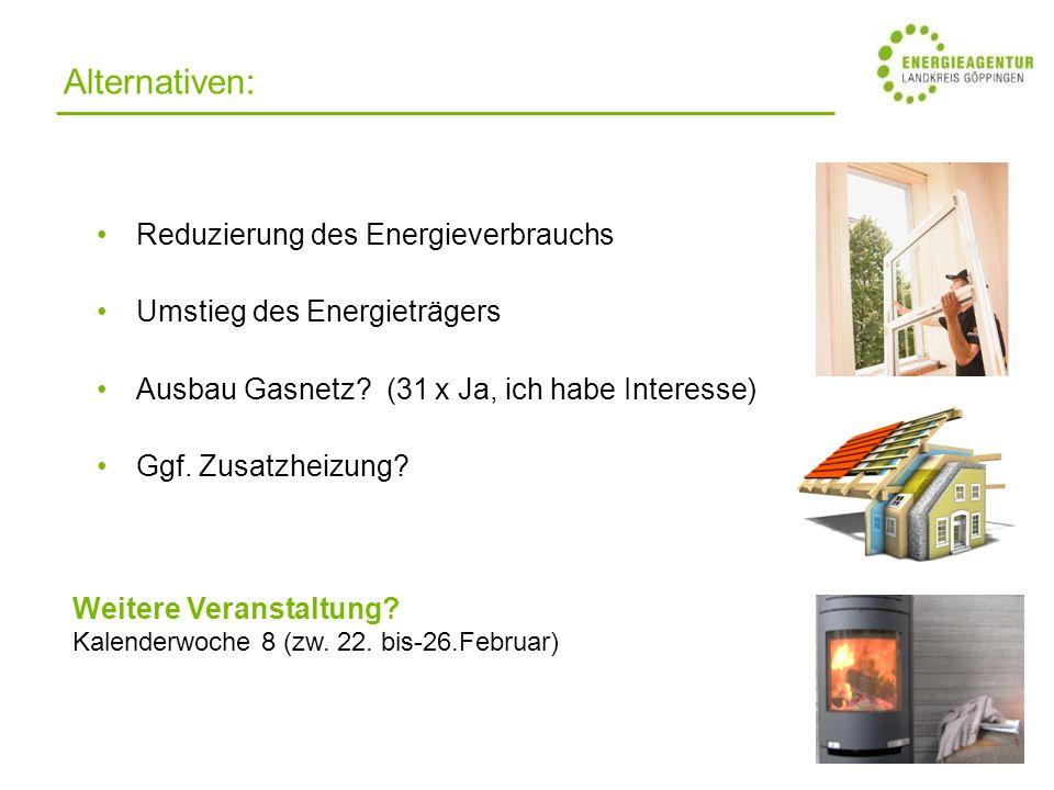 Alternativen: Reduzierung des Energieverbrauchs