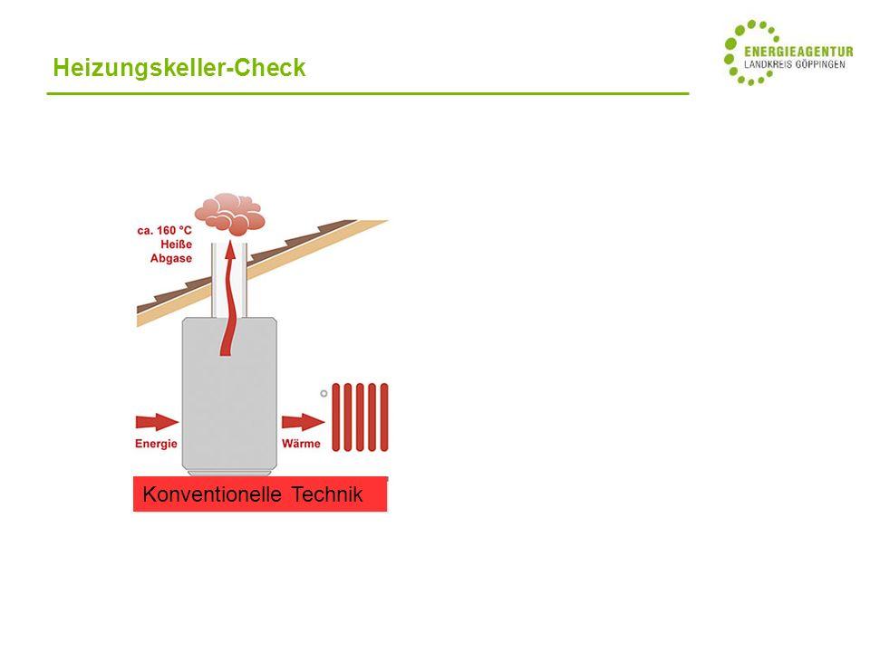Heizungskeller-Check