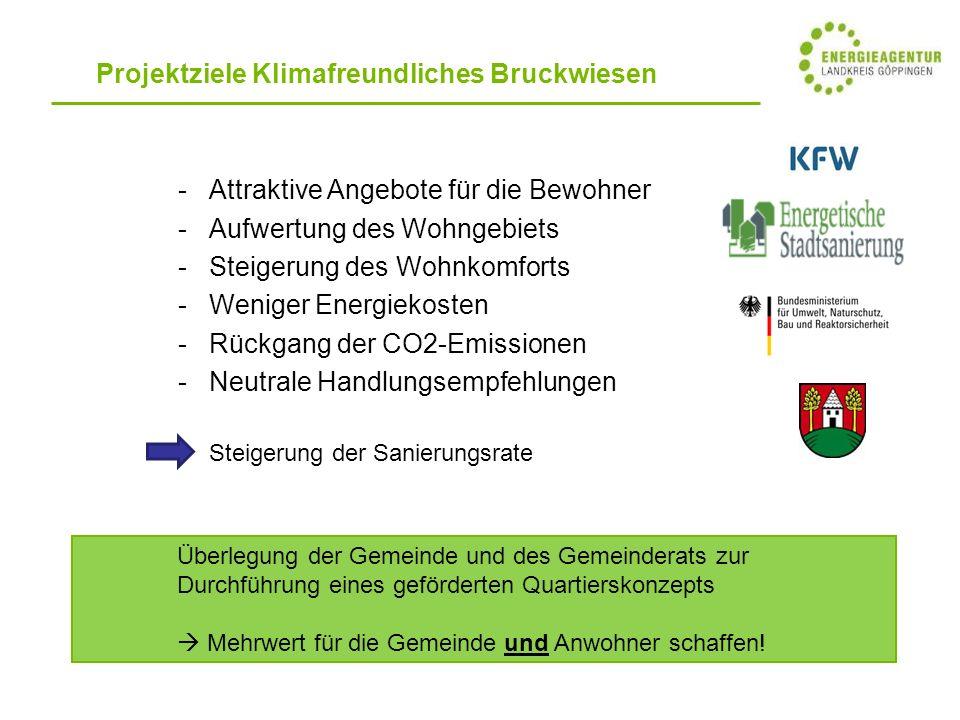Projektziele Klimafreundliches Bruckwiesen