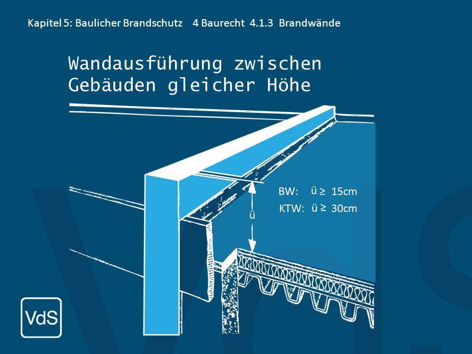 Wandausführung zwischen Gebäuden gleicher Höhe