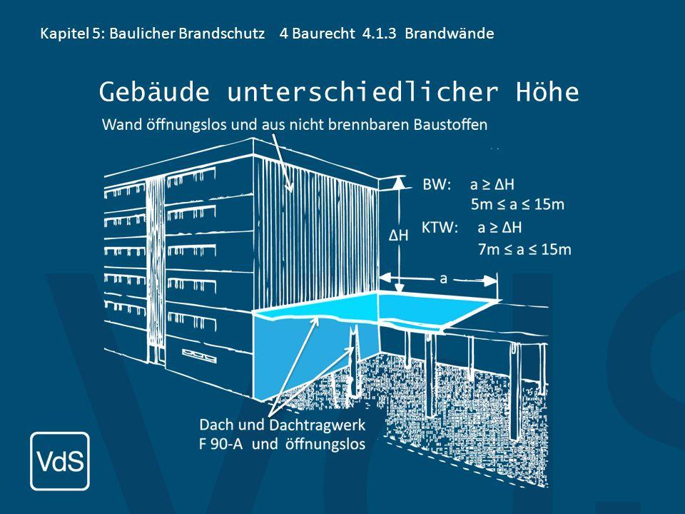 Gebäude unterschiedlicher Höhe