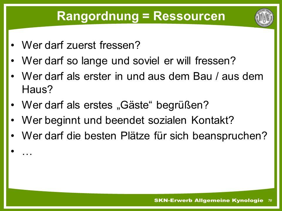 Rangordnung = Ressourcen