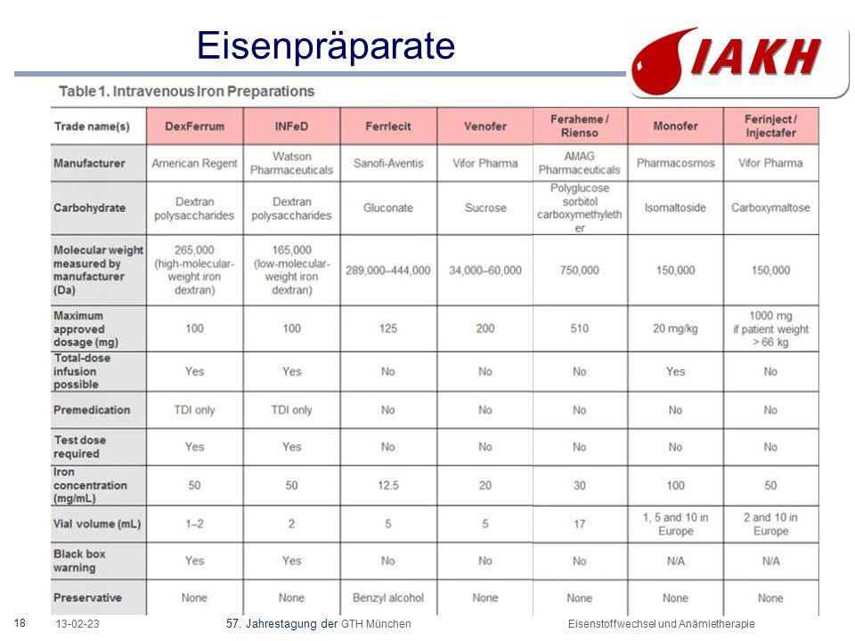 Eigenschaften unterschiedlicher i.v. Eisenpräparate