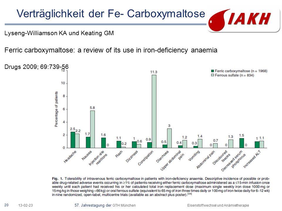 Hb- Anstieg Ferritin Anstieg TSAT Anstieg EPO-Dosisreduktion