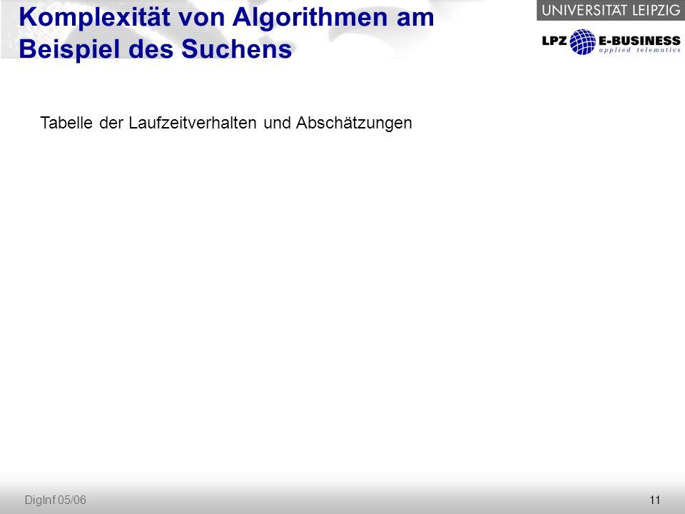 Komplexität von Algorithmen am Beispiel des Suchens