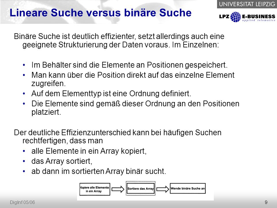 Lineare Suche versus binäre Suche