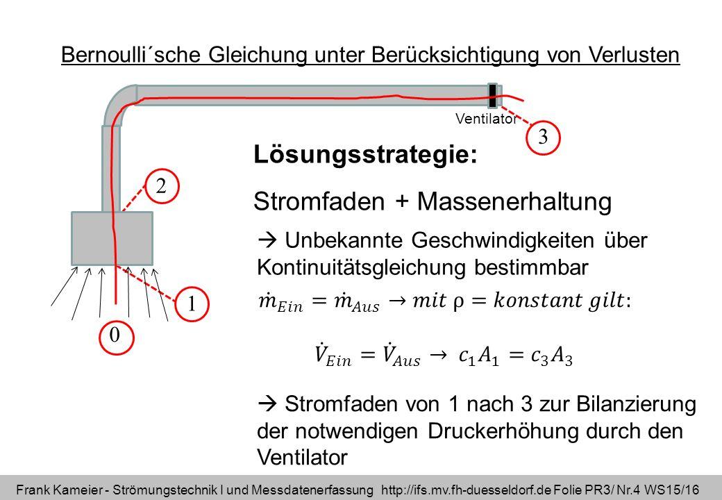 Stromfaden + Massenerhaltung