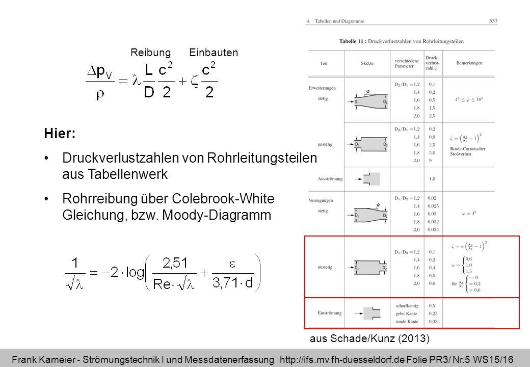 Druckverlustzahlen von Rohrleitungsteilen aus Tabellenwerk