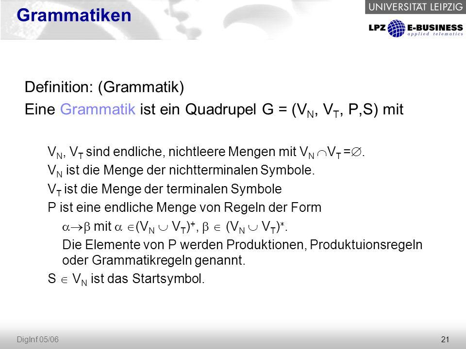 Grammatiken Definition: (Grammatik)