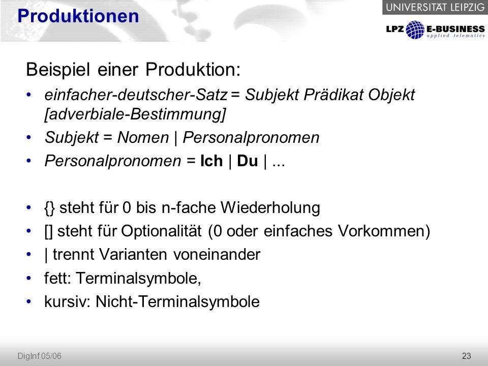 Beispiel einer Produktion:
