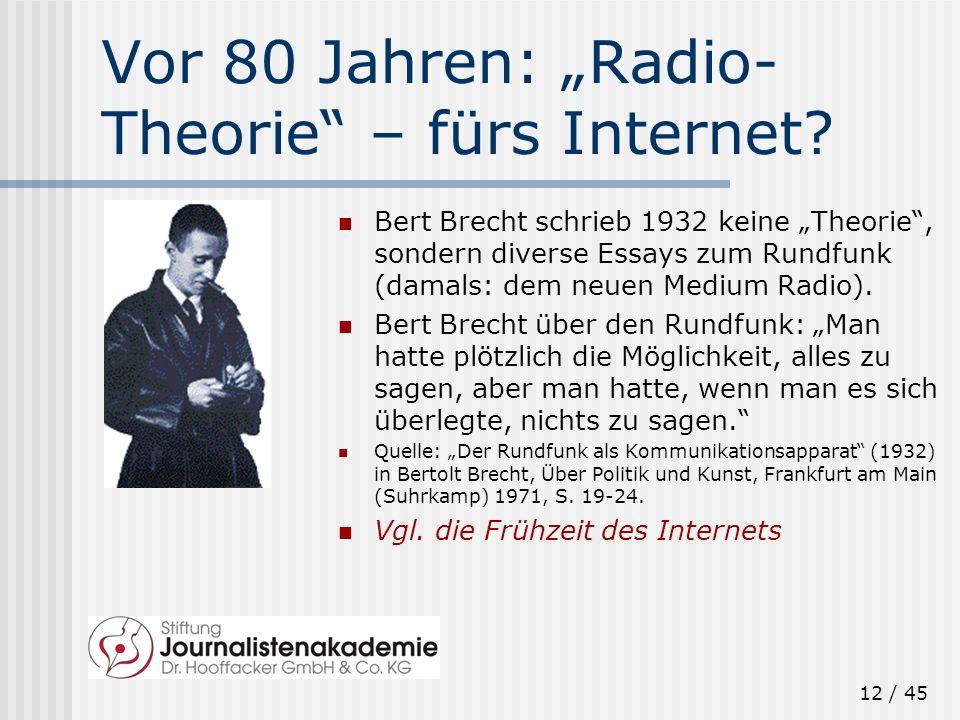 """Vor 80 Jahren: """"Radio-Theorie – fürs Internet"""