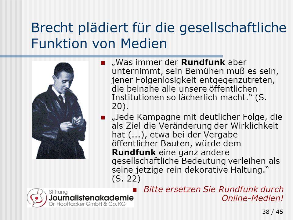 Brecht plädiert für die gesellschaftliche Funktion von Medien