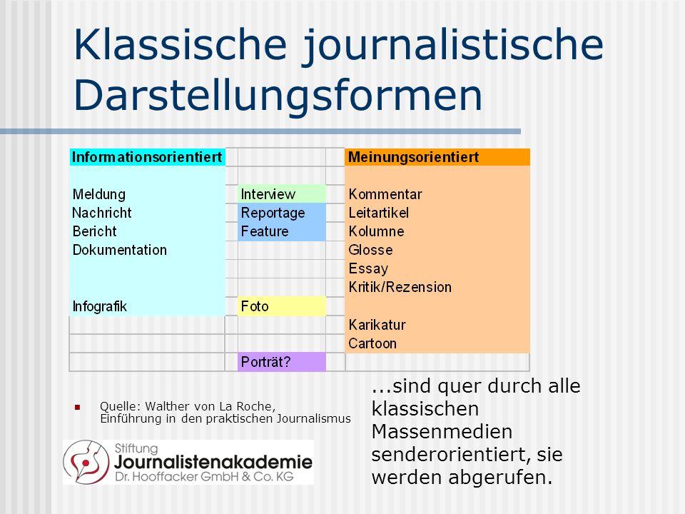Klassische journalistische Darstellungsformen