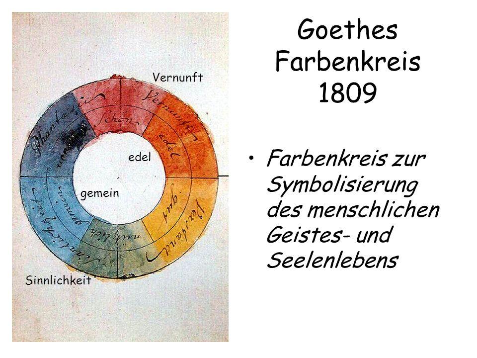 Goethes Farbenkreis 1809 Vernunft. Farbenkreis zur Symbolisierung des menschlichen Geistes- und Seelenlebens.