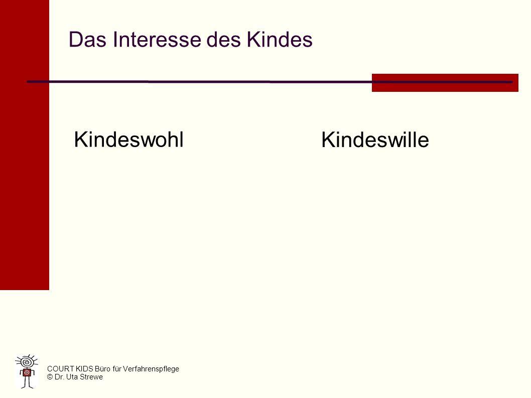 Das Interesse des Kindes