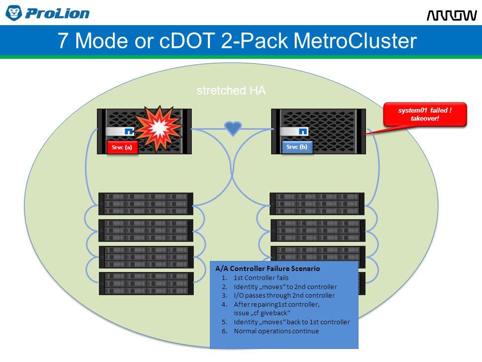7 Mode or cDOT 2-Pack MetroCluster